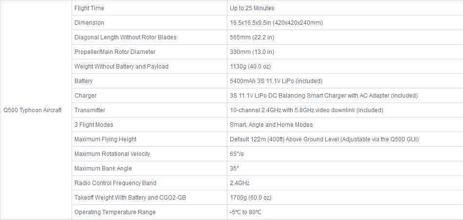 Yuneec Typhoon Q500  - Yuneec Typhoon Q500/Q500+ FPV Drone