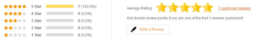 Shuriken 250 Review