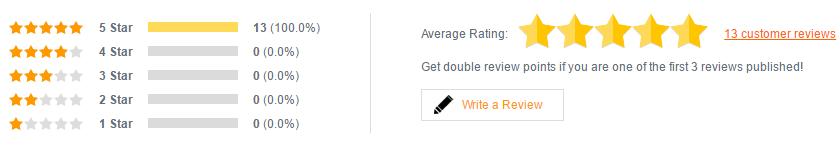Full Speed Leader-120 Review